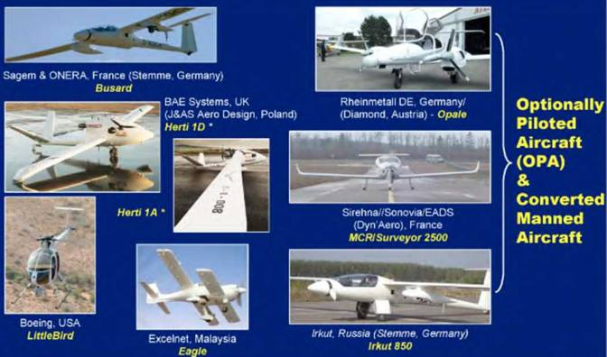 Рис. 1.78. Примеры опционально пилотируемых БПЛА (источник иллюстрации: [55])