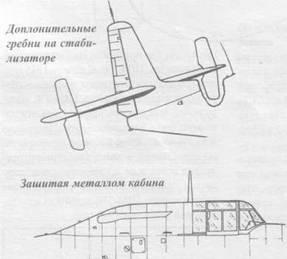 ТВМ-3W