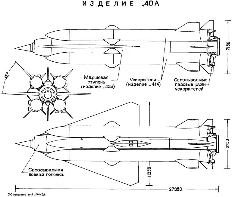 Межконтинентальная крылатая ракета «Буран»