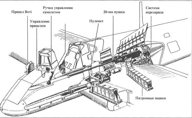 Размещение вооружения Hs 129А-0