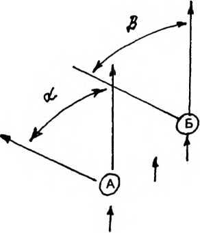 Схема 56. Движение парного наряда уступом: а - в