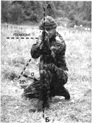 Фото 48. Изготовка с колена спереди: АБ - левая голень поставлена в плоскости стрельбы строго вертикально