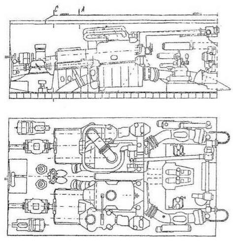 Схема расположения главной энергетической установки на эскадренных миноносцах Англии, построенных в 1925-1936 гг.