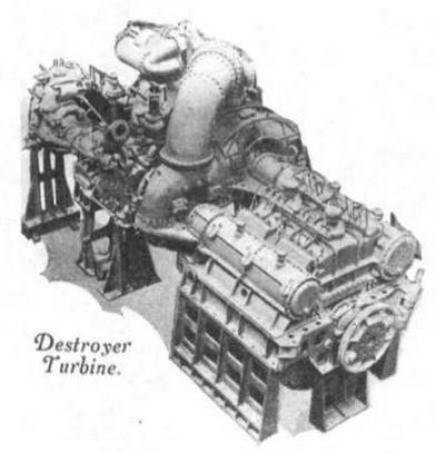 Наружный вид гурбины системы Парсонса. Такие турбины стояли на многих типах эскадренных миноносцев Англии, построенных в 1925-1936 гг.
