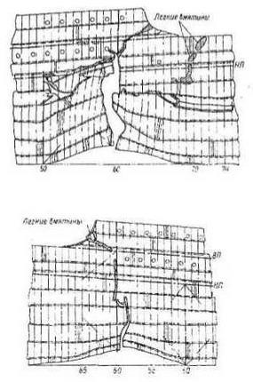 """Эскадренный миноносец """"Хантер"""". 1937г. Схема повреждений обшивки левого (вверху) и правого бортов после подрыва на мине"""