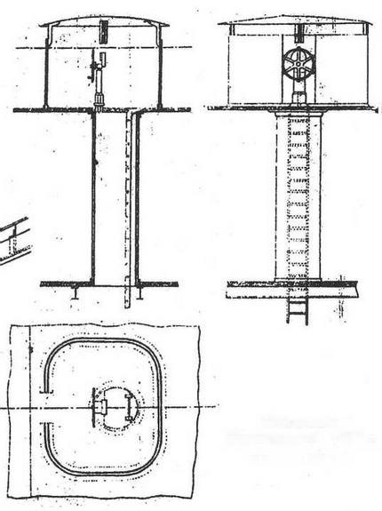 """Броненосец """"Девастасьон"""". 1893 г. (Боевая рубка)"""