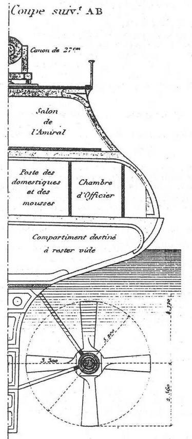 """Броненосец """"Курбэ"""". 1886 г. (Поперечное сечение корпуса в районе кормы)"""