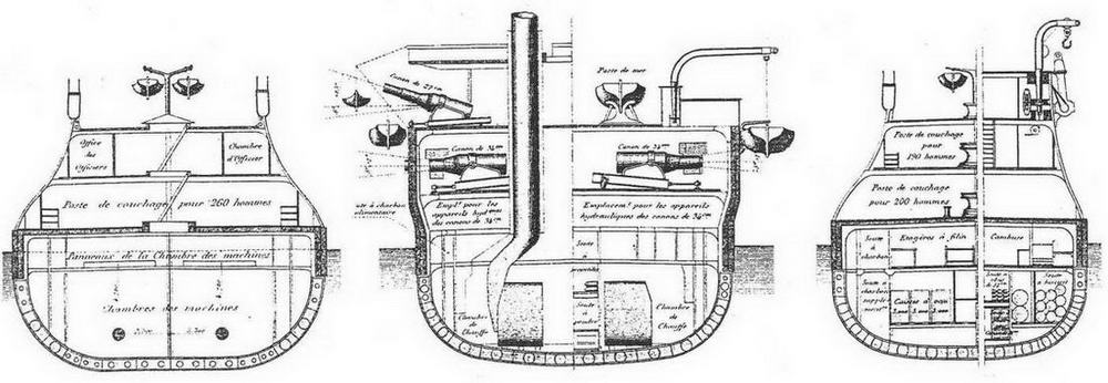 """Броненосец """"Курбэ"""". 1886 г. (Поперечные сечение корпуса)"""