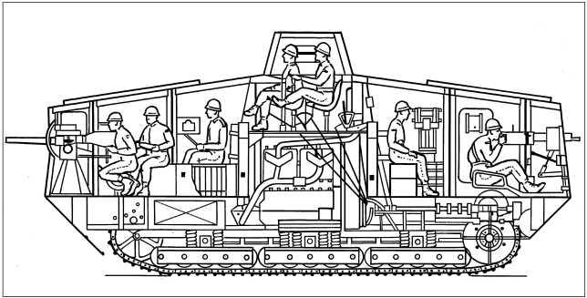 Компоновка танка A7V.