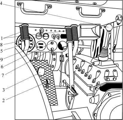 Органы управления танком: 1 — рычаги управления; 2 — педаль акселератора; 3 — педаль тормоза; 4 — рычаг переключения передач; 5 — спидометр; 6 — кнопка стартера; 7 — ключ зажигания; 8 — ключ магнето; 9 — тахометр.