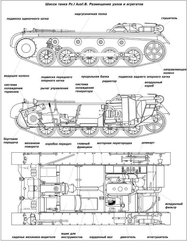 Описание конструкции