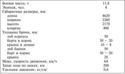 Aufklarungspanzer 38 (t) Sd.Kfz. 140/1