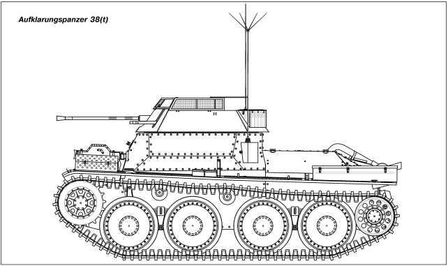 Разведывательные танки на базе Pz.38(t)