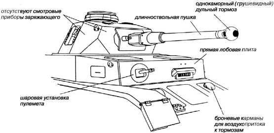 Характерные особенности танка Pz.IV Ausf.F2.