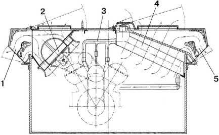 Схема охлаждения двигателя Maxbach HL 120TRM: 1 — окна воздуховывода; 2 — откидной блок вентиляторов; 3 — трубопроводы системы охлаждения; 4 — радиатор; 5 — окна воздухопритока.