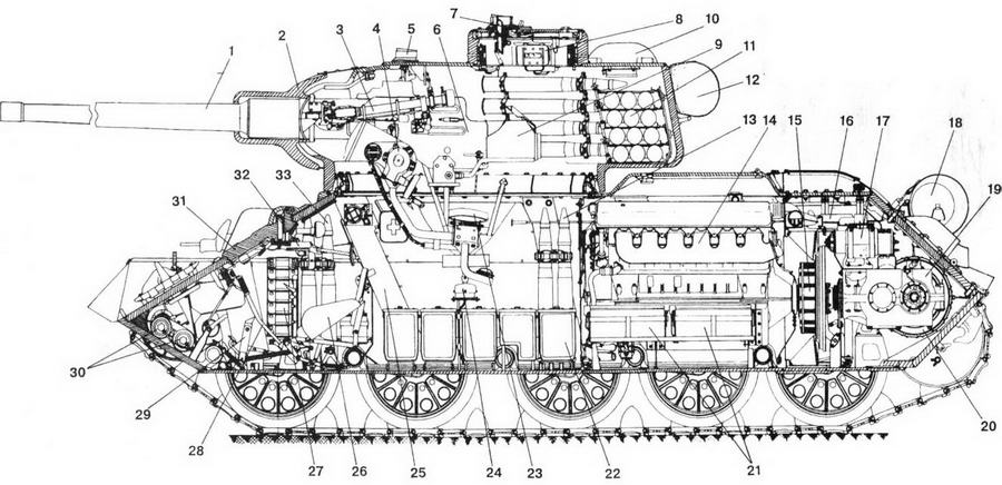 Компоновка среднего танка Т-34-85: