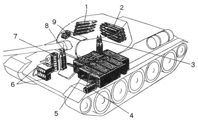 Размещение боеукладок в танке:
