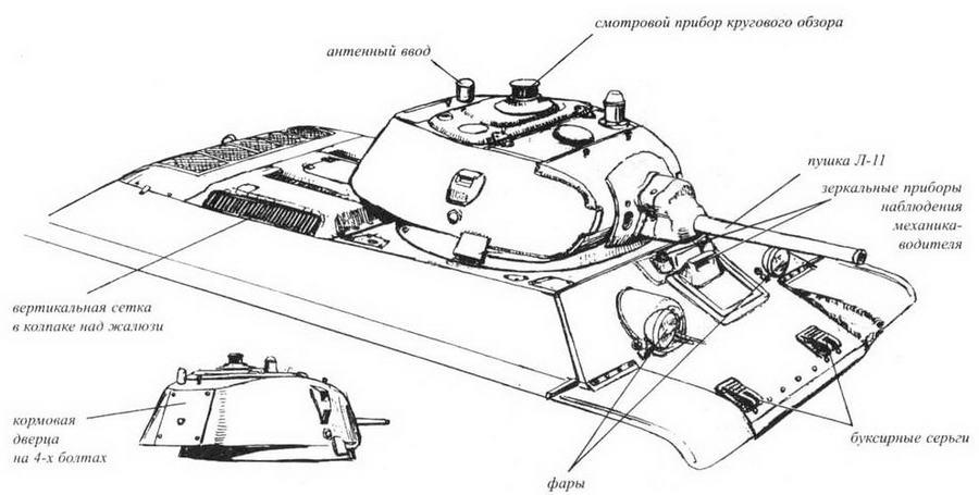 Характерные особенности танка Т-34 выпуска осени 1940 года