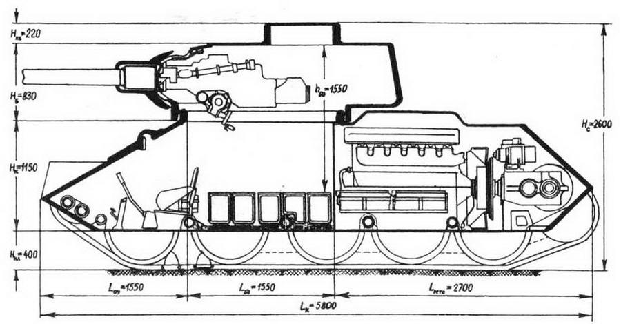 """Схема компоновки танка Т-34-85 (заимствована из учебника """"Конструкция и расчет танков"""")"""