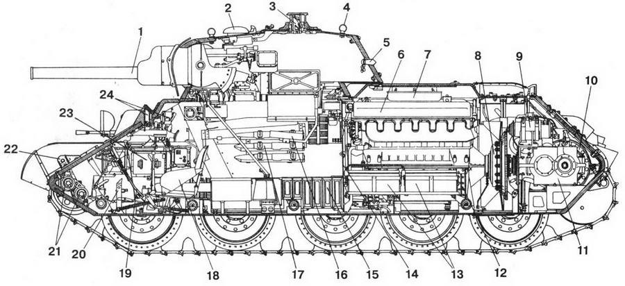 Компоновка танка Т-34 выпуска 1940—1941 годов: