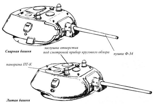 Характерные особенности конструкции башен танков Т-34 выпуска 1941 года