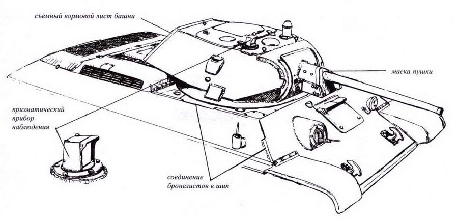 Характерные особенности танка Т-34 производства СТЗ выпуска 1942 года