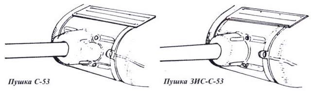 Форма бронемасок