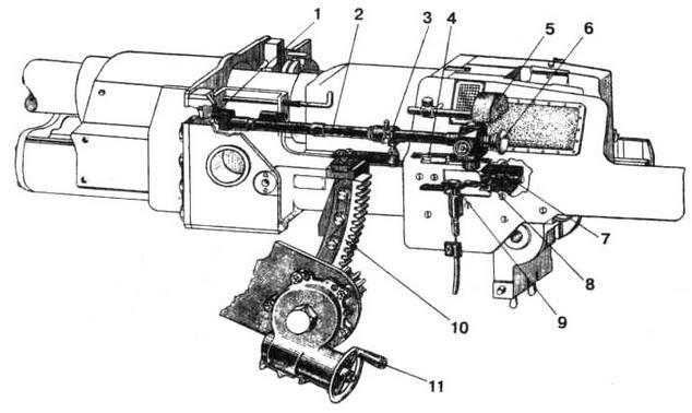 Качающаяся часть пушки Ф-34 с телескопическим прицелом: