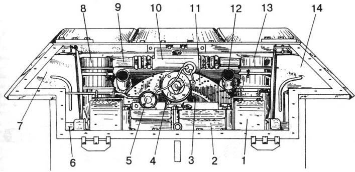Трансмиссионное отделение танка Т-34-85: