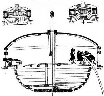 Поперечное сечение корабля-черепахи. Весло-юло и «небесная» пушка на колесном лафете.