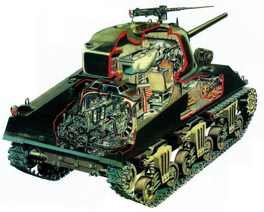 М4А4 с многорядным двигателем «Крайслер» А57