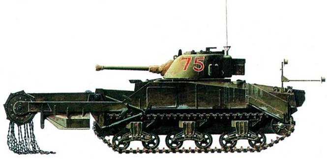 Цепи бойкового трала танка «Шерман-Краб» били по земле перед танком, взрывая зарытые мины, а зубчатые диски на концах вала служили для разрезания проволочных заграждений.