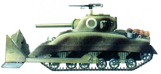 Внизу. Некоторые «Шерманы» были оборудованы бульдозерными отвалами, которые прикреплялись к центральным тележкам с каждого борта и приводились в движение гидравлически от поворотного механизма башни М4.