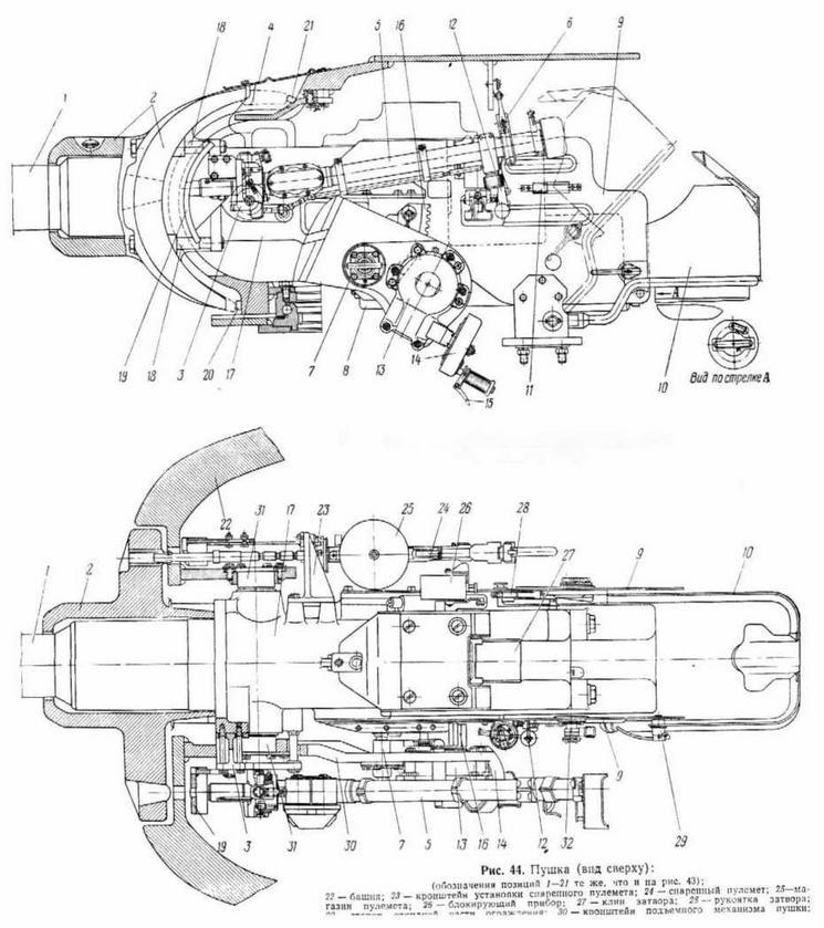 10. 85-мм танковые пушки для танка Т-34