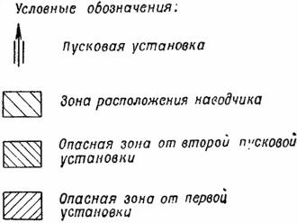 Глава 1 ОБЩИЕ УКАЗАНИЯ ПО ЭКСПЛУАТАЦИИ КОМПЛЕКСА