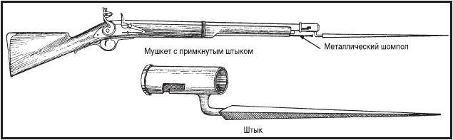 Глава 14 ЕВРОПЕЙСКИЕ ВОЙНЫ В XVIII В.