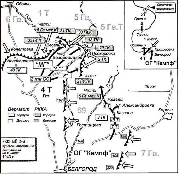 Карта 6. Главные силы немцев и русских, примерно равные по количеству, столкнулись у Прохоровки. Решить исход сражения должна была атака во фланг генерала Кемпфа.
