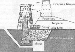 Древний период