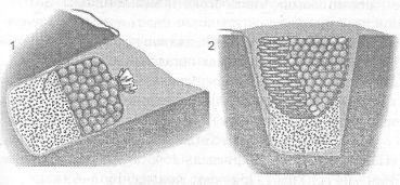 Первые пороховые мины