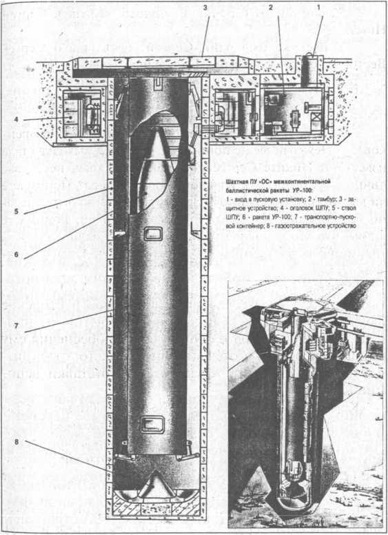 ШПУ УР-100.