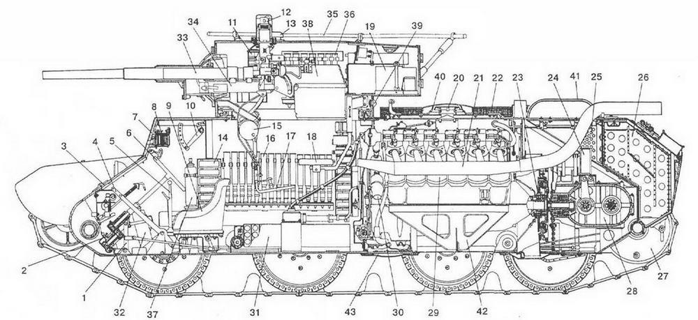 Компоновка танка БТ-7: