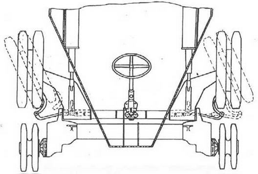 Схема рулевого управления колесного хода.