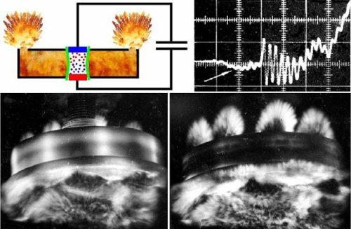 4.4    Попытка исследования ионной кинетики в ударно-сжатых газах: неожиданно получился плохой МГД-генератор
