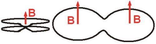 4.7 Радиочастотные излучатели. Находка в области магнитной кумуляции