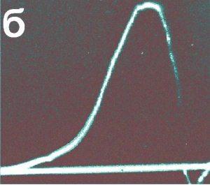 5.24 Кассетные элементы: числом поболее, ценою подешевле. Научно — рекреационное мероприятие в Арзамасе-16. Последняя «атака легкой бригады»