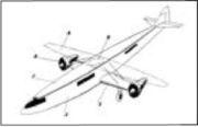 Биплан-<a href='https://arsenal-info.ru/b/book/3810841708/24' target='_self'>моноплан</a> П.И. Гроховского(1935г.).