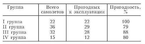 Глава 5 РОССИЯ – ВЕРДЕН ЛЮФТВАФФЕ