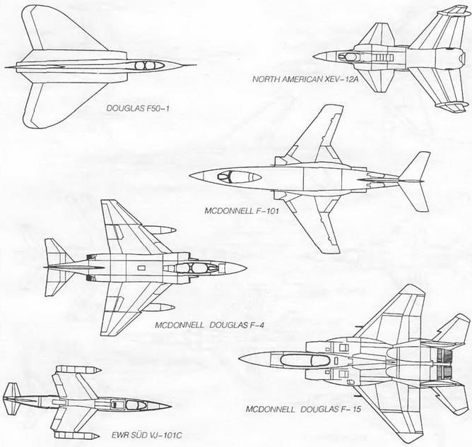 Формы стреловидного крыла сверхзвуковых самолетов (продолжение)