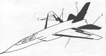 Элементы аэродинамической системы управления самолета: 1 – носовые щитки; 2 – закрылки; 3 – цельноповоротный киль; 4 – дифференциальный стабилизатор; 5 – интерцепторы