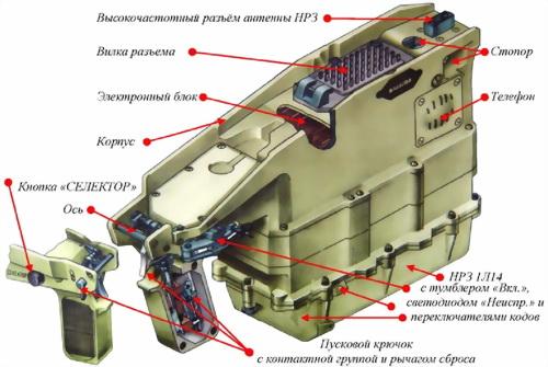 Рис.63. Устройство пускового механизма